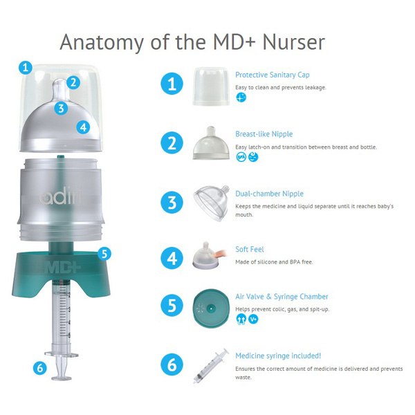 Adiri 174 Md Medicine Delivery Nurser At Baby Online Store