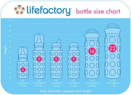 lifefactory size chart